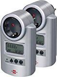 Industrie-Stromzähler